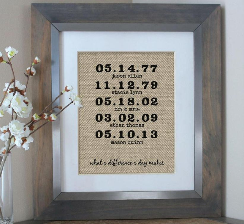 10 year anniversary gift custom burlap wall art with significant dates in relationship