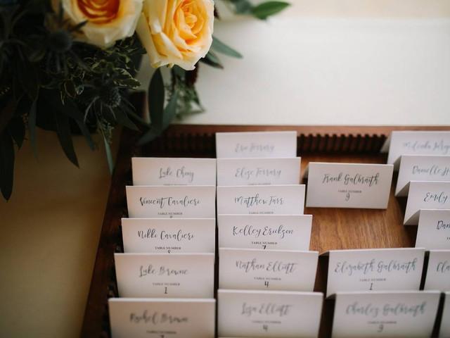 How Do I Downsize My Guest List if I've Postponed My Wedding?
