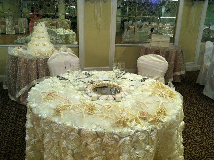 Tmx 1339182442519 Uliano5 Spring Lake, NJ wedding venue