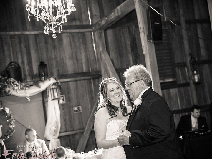 Tmx 1472568351027 Sutfin Sneak 88 Harrisburg wedding dj