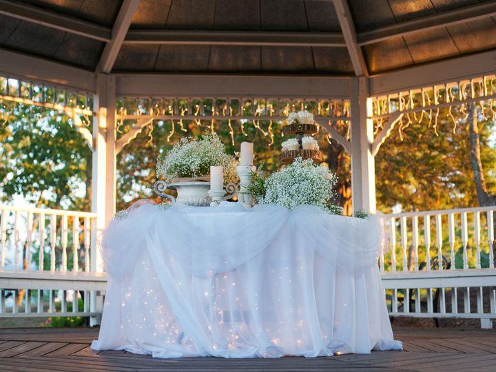 Tmx Img 3992 51 364000 158335068470894 Sevierville, TN wedding venue