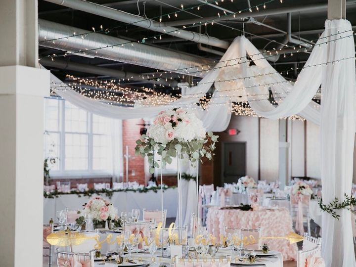 Tmx Nicoles Wedding 33 51 747000 1572390130 Buffalo, NY wedding venue
