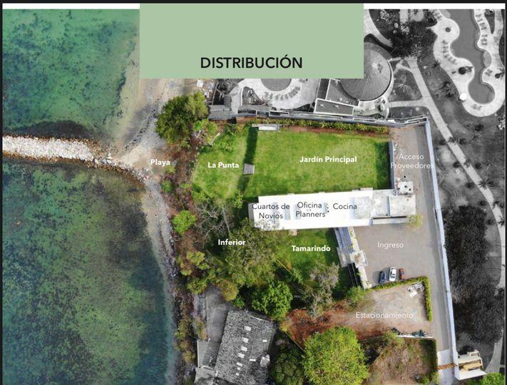 Distribution Tizate Sea Garden
