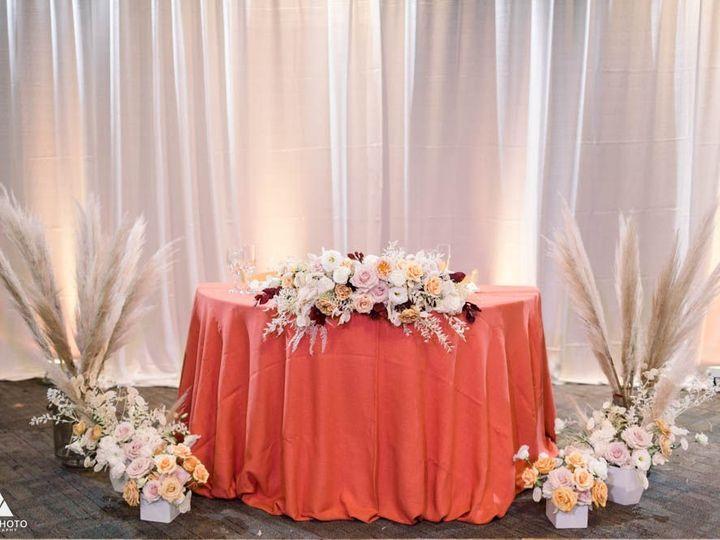 Tmx Img 9196 51 207200 158267233542300 Laguna Hills, CA wedding venue