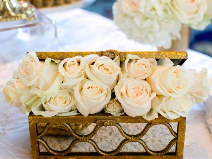 Tmx 1440525697871 Screen Shot 2015 07 26 At 10.23.54 Pm San Francisco wedding planner