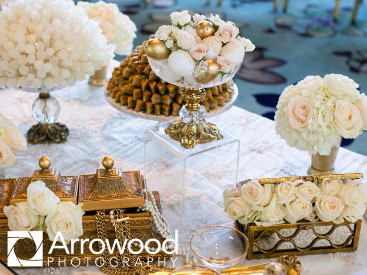 Tmx 1440525819004 Screen Shot 2015 08 04 At 4.13.47 Pm San Francisco wedding planner