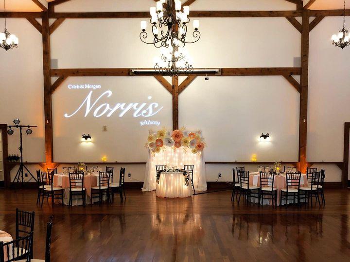 Tmx Img 2485 51 992300 1569974809 Elizabethtown, Pennsylvania wedding dj