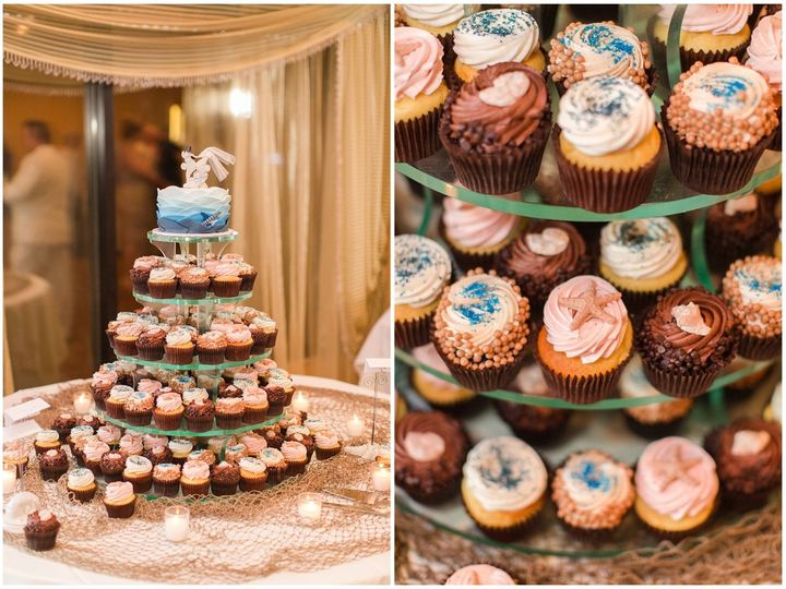 Tmx Cupcakewedding9 51 606300 Virginia Beach wedding cake