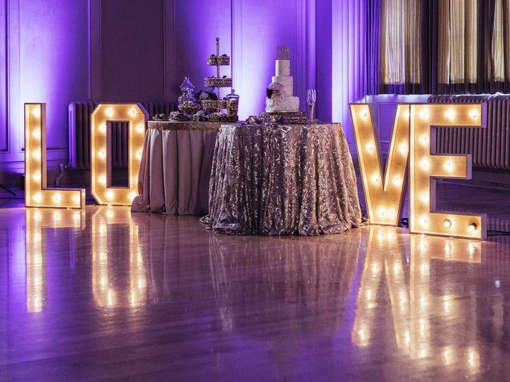 Tmx 20180818 Micgra 00sel 239 51 954400 V2 Folsom, CA wedding planner