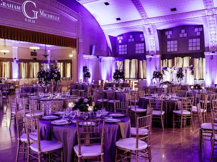 Tmx 20180818 Micgra 03rec 072 51 954400 Folsom, CA wedding planner