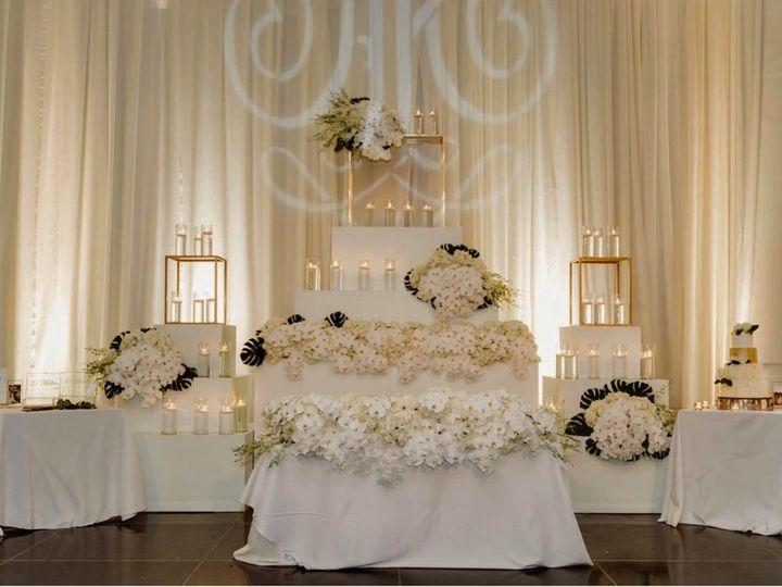 Tmx Kiera Wed Pics Wide Shot Stage 51 954400 161022788677004 Folsom, CA wedding planner