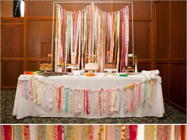 Tmx 1452207928945 Dessertable Genesee Depot wedding cake