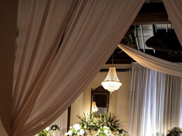 Tmx 1365707154287 Pelts Richmond wedding eventproduction