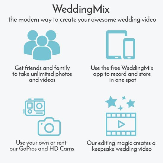 Rent gopros for wedding