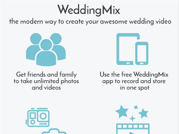 Tmx 1489792999666 How It Works   Weddingmix Chicago, IL wedding videography