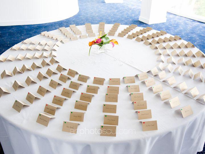 Tmx 1374704332748 Taimarcuswedding Experienceweb 47 Orlando, FL wedding planner