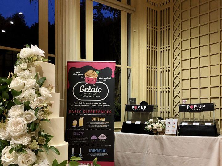 Tmx Img 1846 2 51 664700 160253962778807 San Leandro, CA wedding catering