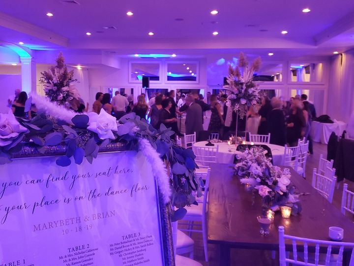 Tmx 20191018 223333 51 787800 158154417057564 Warwick, RI wedding eventproduction