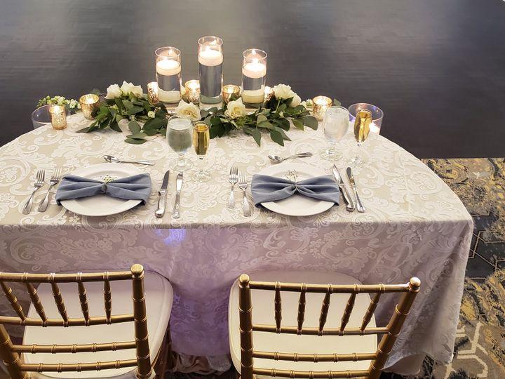 Tmx 20200518 125706 51 787800 159673813393616 Warwick, RI wedding eventproduction