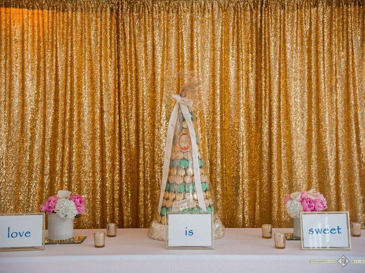 Tmx 1467737047326 0848sofia Ryan20160521 Greenwich, CT wedding planner