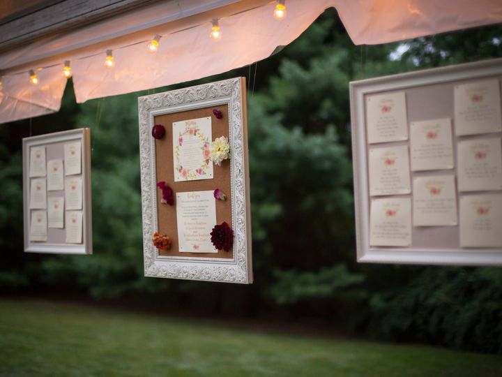 Tmx 1501084425766 Currie Wedding 182 Marcus Hook, PA wedding planner