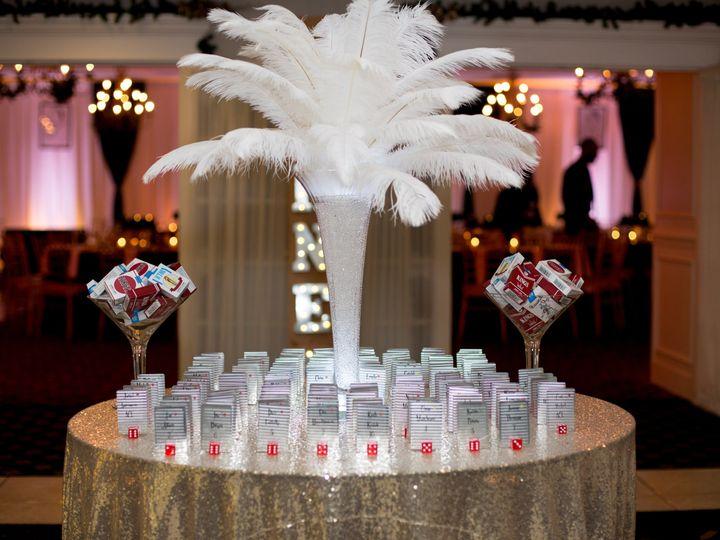 Tmx Garnet Holiday Party 2018 1 51 646010 Marcus Hook, PA wedding planner