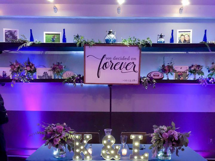 Tmx Lbv 15 51 646010 1561515449 Marcus Hook, PA wedding planner