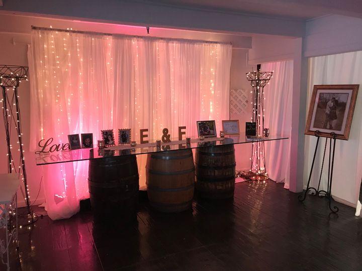Tmx Img 1263 51 151110 1565814026 Hurst, TX wedding rental