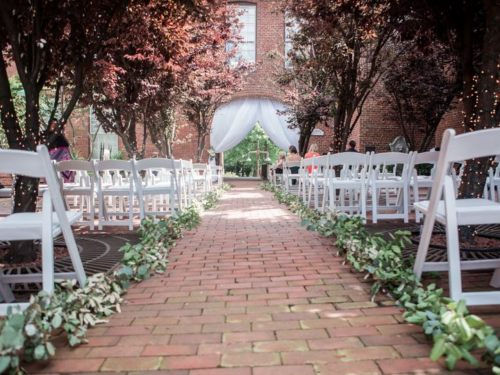 Tmx Stillblessingsweddingceremony 51 64110 Winston Salem, NC wedding venue
