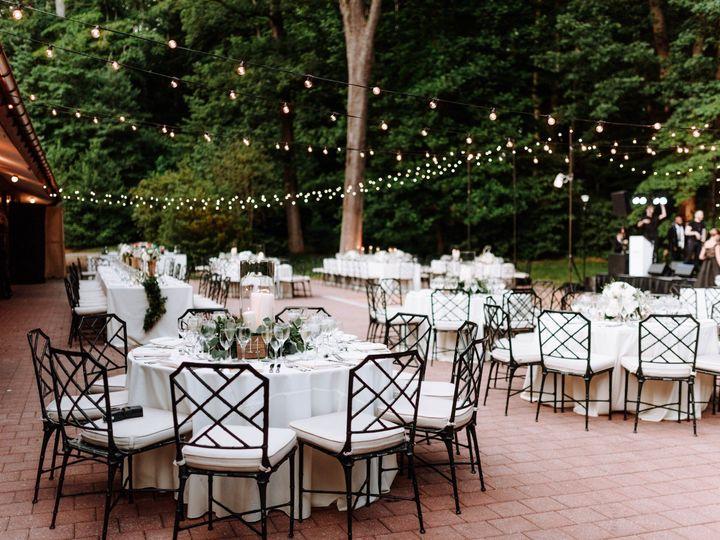 Tmx Aj5498 51 317110 157825994846209 Winterthur, DE wedding venue