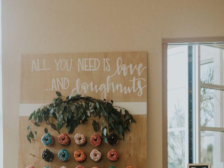 Tmx 181a8445 51 908110 Redlands, CA wedding planner