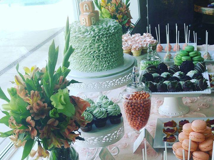 Tmx 1497858065470 12795125102077821070620251699281368380793086o Scotts Valley wedding cake
