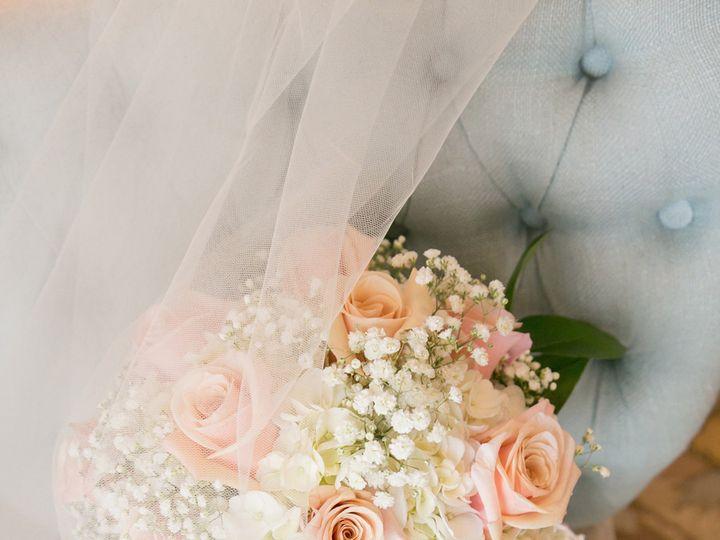 Tmx 1023 51 133210 1555686869 Montgomery, TX wedding photography