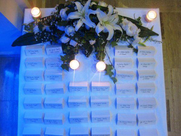 Tmx 1319410762856 3456141458783891010514421391044234285692079n Linden wedding planner