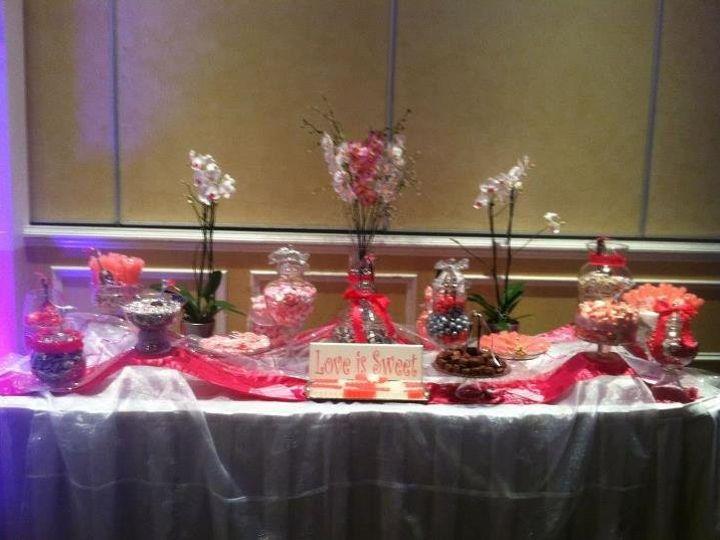 Tmx 1344392013560 Weddingwire1 Buffalo wedding eventproduction