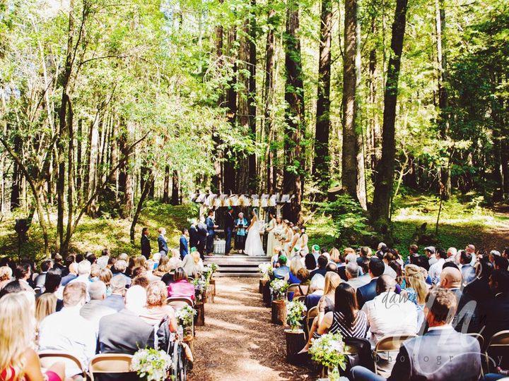 Tmx 1414020523341 Mkrabbi 1 Petaluma, California wedding officiant