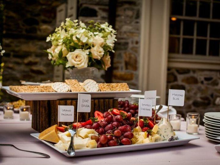 Tmx 1444412886591 Pzfg9exelkolylugfrmjohdnk4qoeykrue Xpjpiyzk Wayne, Pennsylvania wedding venue