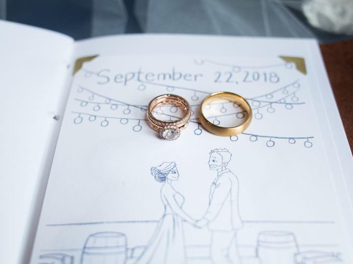 Tmx 180922 Ashleyjohn Wedding 130 51 974310 158042677277564 Mableton, GA wedding photography