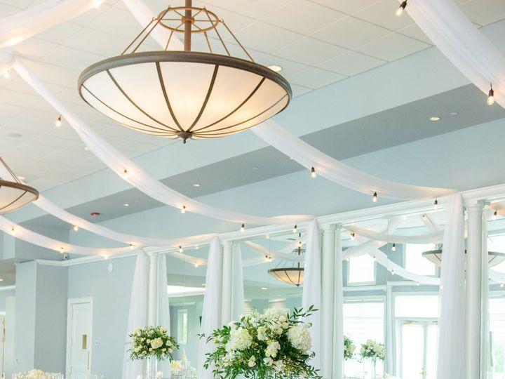 Tmx Image 64834412 51 206510 162265579214679 Fishers, IN wedding venue
