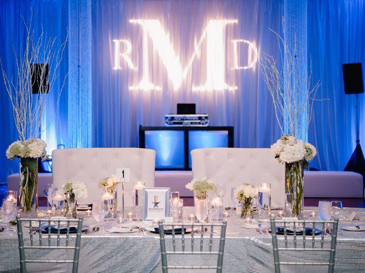 Tmx 1531335172 D2c493c17f8e666c 1531335169 D7be1343ed231411 1531335153252 24 Weddingwire19 Crofton, MD wedding eventproduction