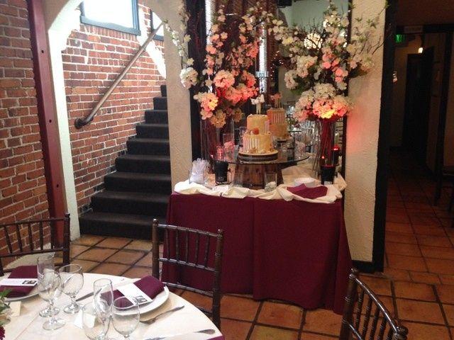 Tmx 1433997128402 2014 02 07 14.41.17 Santa Ana, CA wedding catering