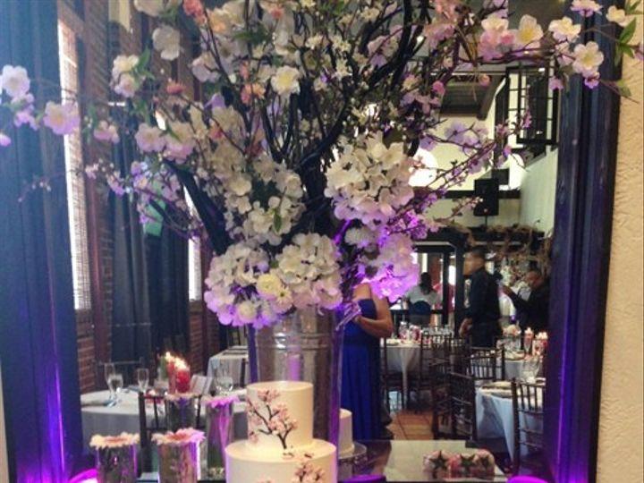 Tmx 1433997144259 2014 06 14 15.01.44 Santa Ana, CA wedding catering