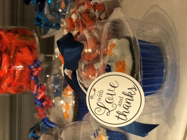 Tmx Covid Cupcake 51 85610 160320401368913 Wilmington, DE wedding venue