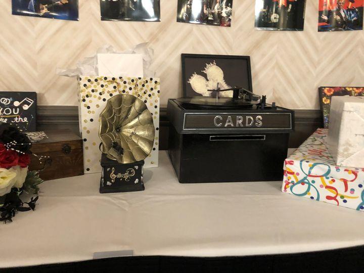 Tmx Nepa Card Box 51 85610 160320401228408 Wilmington, DE wedding venue