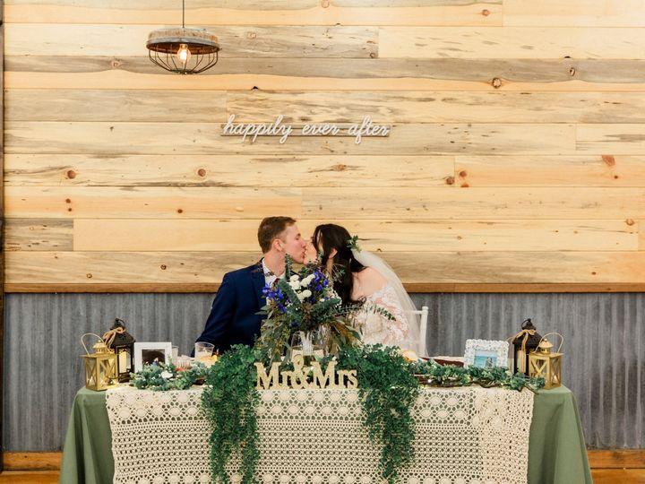 Tmx Ethanlauren Reception 100 51 1004710 1569961151 Canton, Texas wedding venue