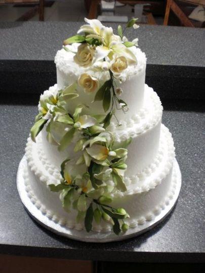 Cake100
