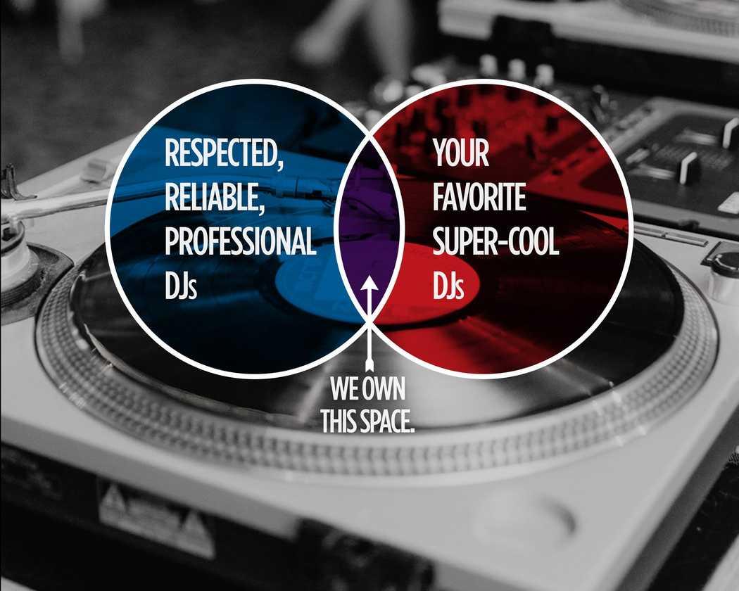 DJ D-Mac & Associates