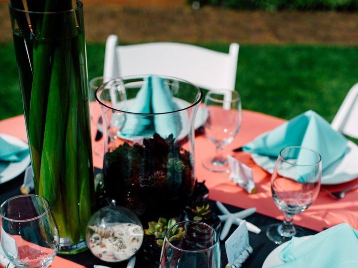 Tmx 1463076937483 Bellingham Marketing Wedding Photographer Event Re Bellingham wedding rental