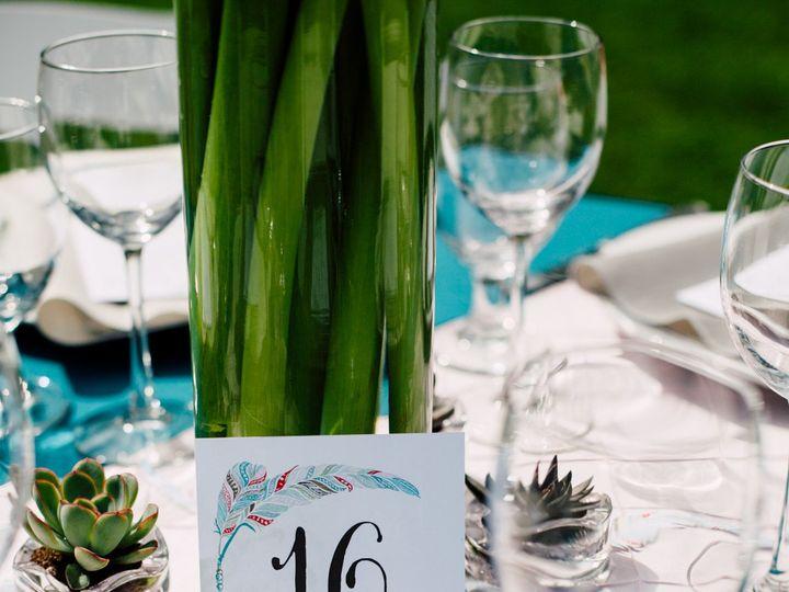 Tmx 1463076990112 Bellingham Marketing Wedding Photographer Event Re Bellingham wedding rental