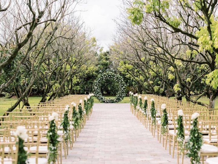 Tmx Screen Shot 2021 07 01 At 10 00 23 Am 51 997220 162514808594775 Miami, FL wedding venue